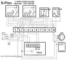honeywell s plan wiring diagram honeywell home thermostat wiring diagram wiring diagrams j squared co