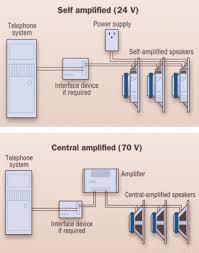 70v volume control wiring diagram wiring diagram for you • 70v volume control wiring diagram wiring diagram data rh 16 14 reisen fuer meister de sunpro voltmeter wiring diagram 70v audio wiring diagram