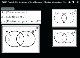 Venn Diagram And Set Notation Set Notation And Venn Diagram Math Set Theory And Diagrams