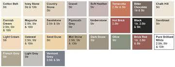 Sandtex Ultra Smooth Masonry Paint Masonry Paint Masonry