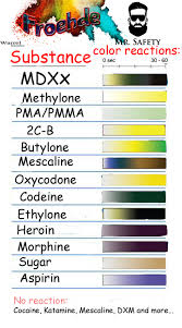 Mdma Color Chart Marquis Ehrlich Mandelin Froehde Robadope And Simons Reagents 5ml