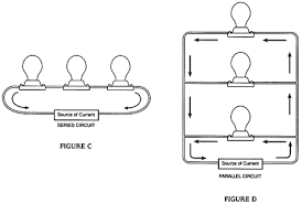 wiring lights in parallel wiring image wiring diagram wiring diagram lights in parallel wiring diagrams and schematics on wiring lights in parallel