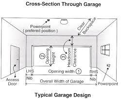 garage door heightDimensions