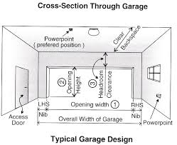single garage door minimum required measurements