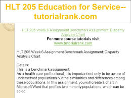 Hlt 205 Education For Service Tutorialrank Com Ppt Download