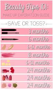 Makeup Expiration Chart Makeup Expiration Guide Hairspray And Highheels