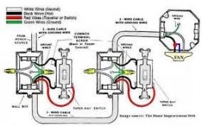 similiar 4 wire fan switch diagram keywords diagram hunter ceiling fan switch wiring diagram bathroom fan switch