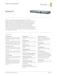 Blackmagic Design Teranex Av Blackmagic Design Teranex Standards Converters Ring Net