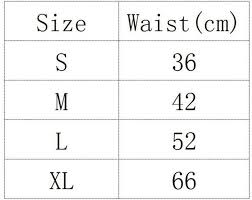Dog Diaper Size Chart Us 2 12 40 Off Pet Dog Cat Physiological Shorts Doggy Kitten Underwear Pants Diapers Small Female Dog Sanitary Briefs For Puppy Kitty S Xl Size In