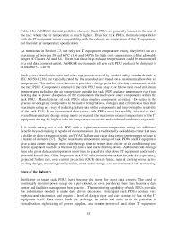 Ashrae Tc9 9 Data Center Standard And Best Practices