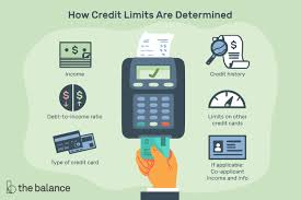 Maybe you would like to learn more about one of these? How Your Credit Limit Is Determined