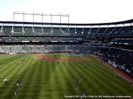 Camden Yards View From Left Field Box 282 Vivid Seats