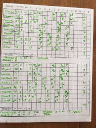 Convential Baseball Score Sheets Have Fonts And Type That