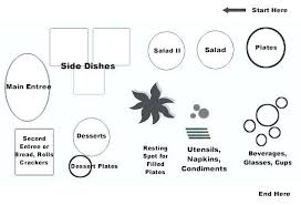 banquet table layout generator banquet seating layout freeletter findby co