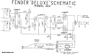 all fender jazz bass wiring diagrams wiring diagram schematics fender american standard jazz bass wiring diagram nodasystech com