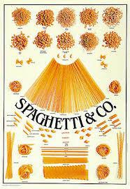 Italian Pasta Spaghetti And Co Kitchen Restaurant Wall Chart Poster Ebay