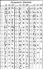 Chart Of Common Kanji Characters Japanese Alphabet Hiragana Katakana ...