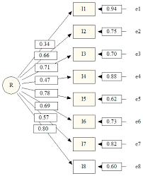 Internet Works Cited Generator Wiring Diagram Database