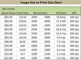 Aluminum Print Info Deebeeimagery