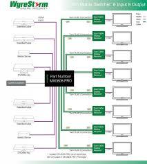 cat v wiring diagram 5 tx rx wiring diagrams cat 5 wiring diagram pdf at Cat V Wiring Diagram