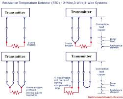 3 lead rtd wiring simple wiring diagram differences between 2 3 or 4 wire rtd configurations temperature dual element rtd wiring 3 lead rtd wiring