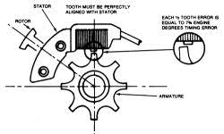 what are causes of no spark from the ignition coil Duraspark 2 Wiring Diagram click image to see an enlarged view ford duraspark 2 wiring diagram