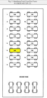 96 hyundai accent fuse box modern design of wiring diagram • hyundai excel fuse box simple wiring diagram schema rh 25 lodge finder de 2008 hyundai accent fuse box 2008 hyundai accent fuse box