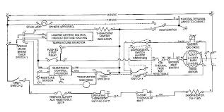 sears oven wiring diagram all wiring diagram parts for a kenmore stove buck stove parts diagram elegant oven jenn air oven wiring diagram