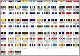 Military Ribbons Chart Air Force Decorations