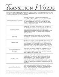 Transition Essay Examples Pin By Amirah Jumat On English Lessons Transition Words
