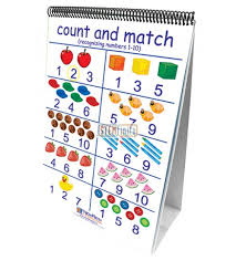 Number Flip Chart Number Sense Curriculum Mastery Flip Chart Set Newpath