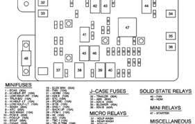 trailblazer fuse diagram auto wiring diagram schematic 2003 gmc envoy fuse box diagram 1milioncars 2003 gmc envoy on 2006 trailblazer fuse diagram