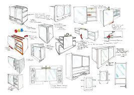 Image Layout Furniture Design Sketches Interior Design Meaning Furniture Design Sketches Interior Design Meaning