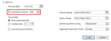 How To Forecast In Excel Use Excels Forecast Function To Turn Historical Data Into Predictions