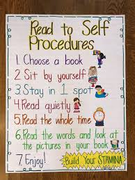 Read To Self Procedures Anchor Chart Read To Self Reading