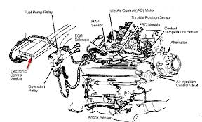 1990 gmc 1500 wiring diagram on 1990 images free download wiring 1990 Chevy Pickup Wiring Diagram ignition control module on 1990 chevy suburban 1990 gmc 1500 headlight wiring diagram gmc pickup wiring diagrams 1990 chevy pickup tail light wiring diagram