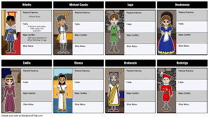 Othello Character Chart Worksheet Answers Othello Character Map Storyboard By Rebeccaray Othello