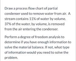 Flow Volume Chart Solved Draw A Process Flow Chart Of Partial Condenser Use
