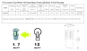 Light Bulb Base Chart Joannsfoodbites2 Website