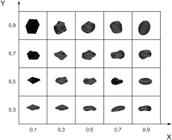 Roundness Chart Chart For Visual Estimation Of Sphericity And Roundness X