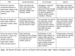 Us History Regents Thematic Essay Rubric Mistyhamel