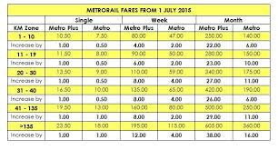 Metro Rail Fare Chart Commuters Prepare Your Pockets Metrorail Train Fares Are
