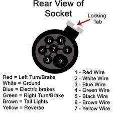 f tail light wiring diagram 2002 ford f250 tail light wiring diagram 2002 2005 ford f250 trailer wiring diagram 2005 auto