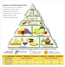 Calorie Chart For All Food Groups Food Calorie Chart Pdf Gallery Pizza Co