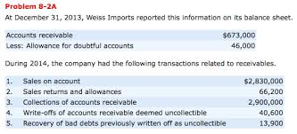 allowance for uncollectible accounts balance sheet solved problem 8 2a at december 31 2013 weiss imports r