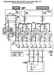 lt1 engine wiring harness lt1 image wiring diagram similiar 1997 lt1 z28 camaro wiring harness keywords on lt1 engine wiring harness