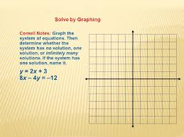 solve by graphing cornell notes graph the system of equations