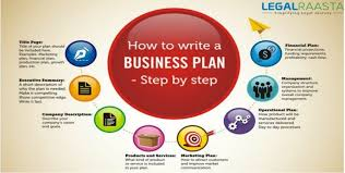 How To Write A Small Business Plan - Msme Ssi Registration