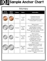 2nd Grade Math Anchor Charts Counting Money Word Problems Worksheets For Second Grade