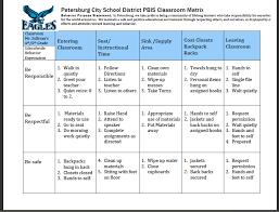 Positive Behavior Chart Mr Sullivans 5th Grade